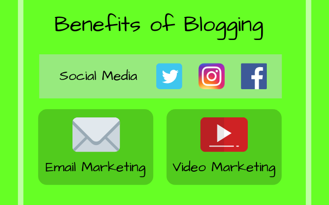 online marketing and blogging